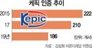 [단독] 부품업체 '수주 절벽'…원전생태계 고사 위기