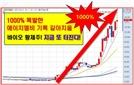 세계 최초 신약 개발 성공한 바이오 황금주!!