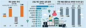 '우한 폐렴' 공포에도...7,500억 지르고 고향간 개인들