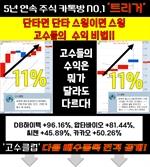 즉시 매수 TOP3 공개!