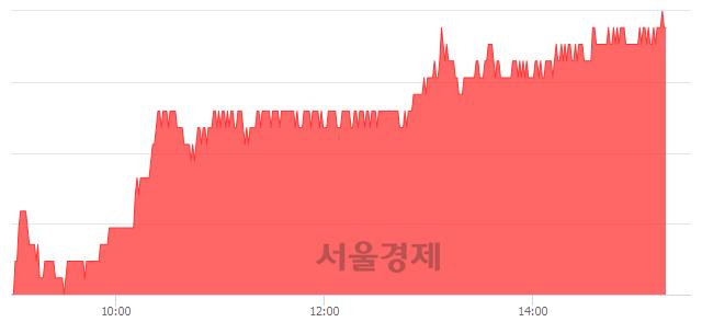 유현대글로비스, 전일 대비 7.19% 상승.. 일일회전율은 0.64% 기록