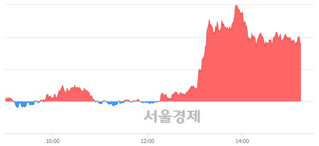 코나노캠텍, 매수잔량 466% 급증