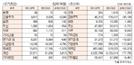 [표]투자주체별 매매동향(1월 23일-최종치)