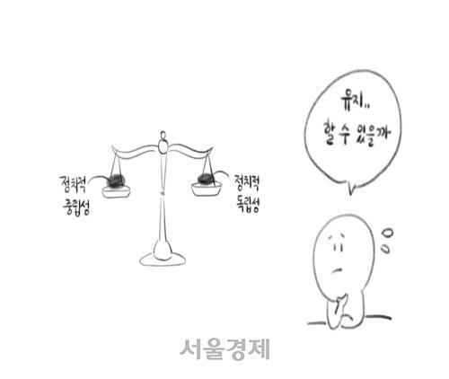 [영상] 공수처? 수사권 조정? 文의 검찰개혁은 왜 비판받을까[썸오리지널스]
