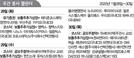 [이번주 증시캘린더]위세아이텍, 29~30일 공모주 청약