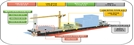부산시, LNG 연료선박 실증사업 추진