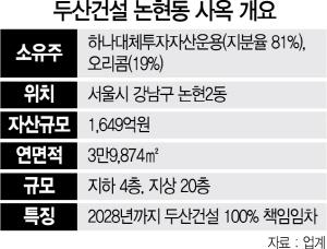 [시그널] 두산건설, 논현사옥 '매입 후 재매각' 추진