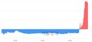 <코>한송네오텍, 매도잔량 28217% 급증