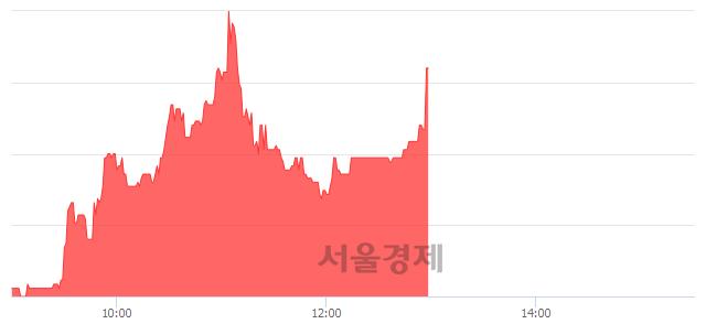 유우진아이엔에스, 전일 대비 7.10% 상승.. 일일회전율은 1.69% 기록