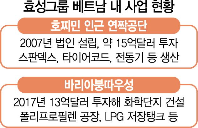 효성화학 베트남 공장 가동...亞시장 수익성 '쑥'