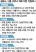 신규대출 확대·상환 유예에 금리 감면까지...신한·KB 전사적 피해지원