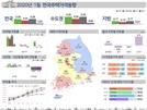 서울 집값 상승률 반토막 이하로...전셋값은 4년여만에 최대 상승