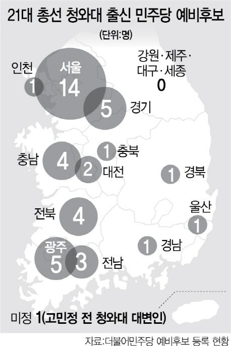 '텃밭으로' 수도권·호남·충청에 몰린 靑출신