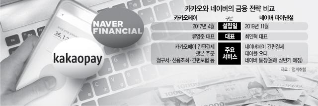 보험서 증권까지...카카오-네이버 '금융대결'
