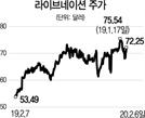 [글로벌 HOT 스톡]라이브네이션, 라이브 엔터 1위...K팝 월드투어 확대 수혜