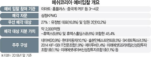 [시그널]이마트·홈플러스, 배달대행 '부릉' 인수戰 뛰어든다
