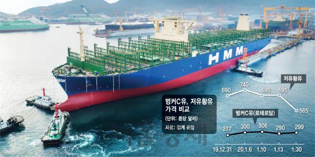 IMO 규제 한달…'船의 한수'된 탈황장치, 악수된 저유황유