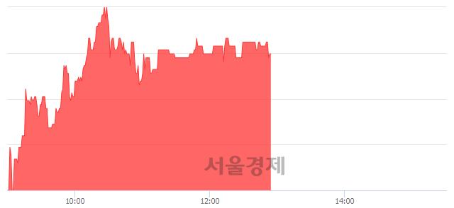 유태영건설우, 4.44% 오르며 체결강도 강세 지속(185%)