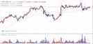 [아침시황] 숨고르는 암호화폐 시장…아이오타 메인넷 해킹 당했다