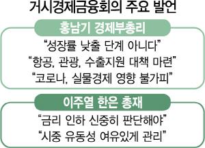 홍남기 '성장률 낮출 단계 아니다'
