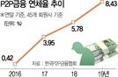 [탐사S] 연체율 치솟는 P2P...'제2 라임' 되나