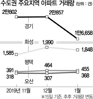 '수용성' 다음은 '오동평'? … 풍선효과 더 남하하나