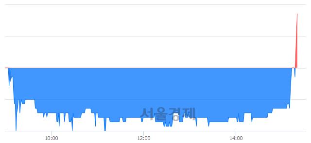 코아리온, 3.45% 오르며 체결강도 강세로 반전(181%)