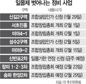 성수2.서초 진흥.미아4-1 ... 일몰제 사정권 벗어났다