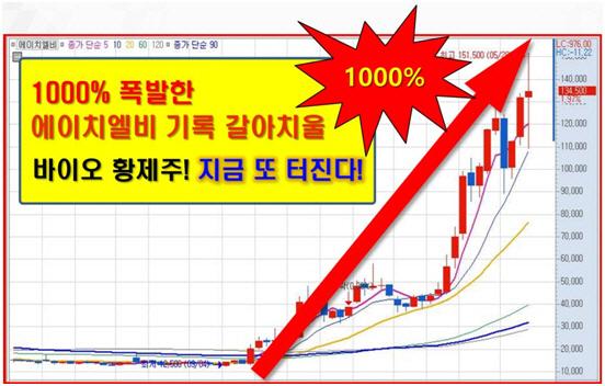 글로벌 TOP제약사와 연 매출 20배 기술이전 계약체결!
