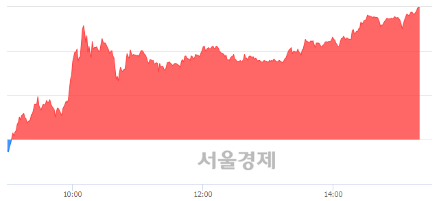 유깨끗한나라, 상한가 진입.. +30.00% ↑