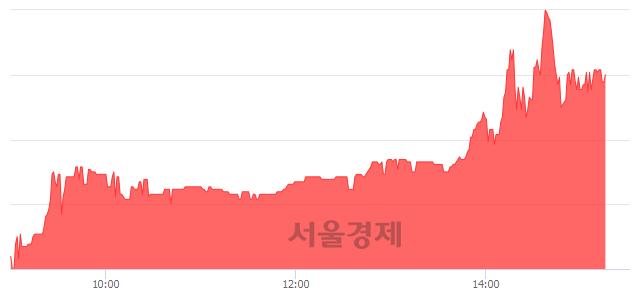 코한솔시큐어, 전일 대비 10.39% 상승.. 일일회전율은 2.56% 기록