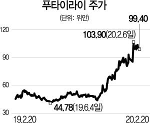 [글로벌 HOT 스톡]中 푸타이라이, 전기차 음극재 점유율 4위...30%대 고성장 기대