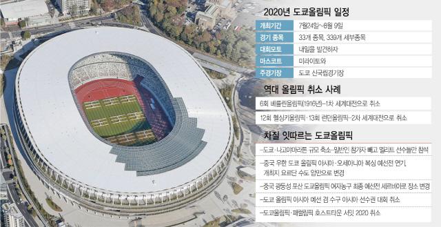 [글로벌WHAT]日서도 '현재론 올림픽 못열어' 우려...英선 '런던서 개최'
