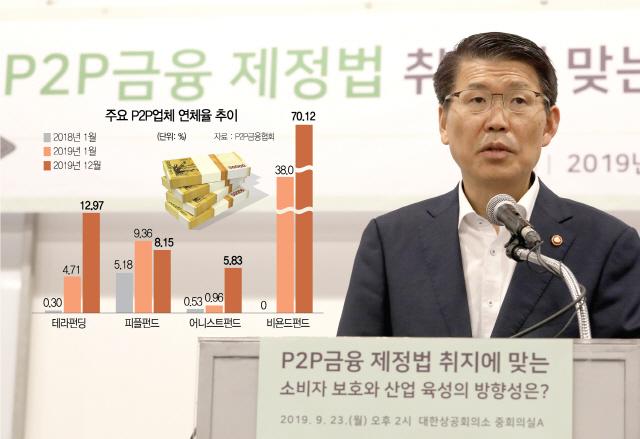 [단독] '한때 2위 P2P' 루프펀딩서 400억 사기친 건설업자 징역 7년