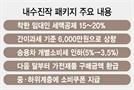 정부 'C쇼크' 경기부양책…임대료 내리면 20% 세액공제