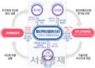 방산부품 개발해 특화 산업단지화...방산혁신클로스터 4월 첫 선