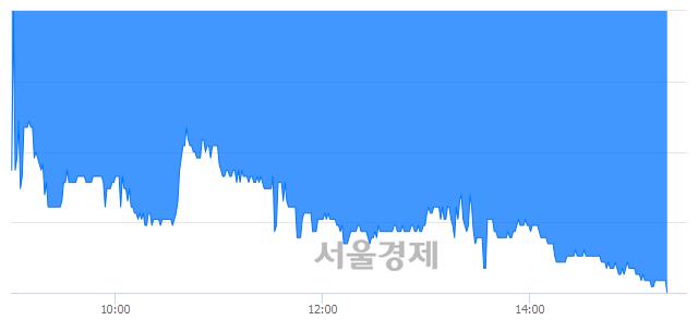 유LG헬로비전, 장중 신저가 기록.. 4,935→4,860(▼75)