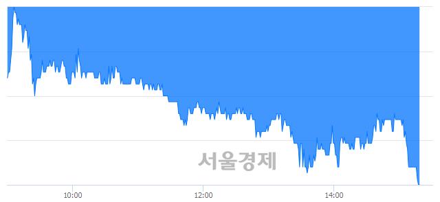 코코스맥스엔비티, 장중 신저가 기록.. 5,490→5,480(▼10)