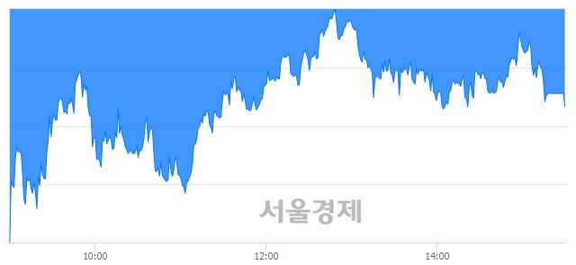 [마감 시황]  외국인의 '팔자' 기조.. 코스피 2076.77(▼26.84, -1.28%) 하락 마감