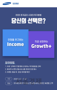 [SEN]삼성證, 'Income', 'Growth+' 이벤트 3월 말까지 진행