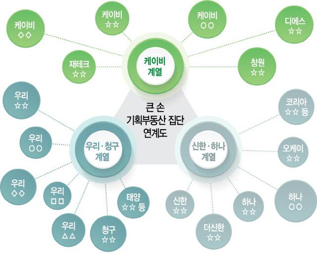 [단독] '기획부동산의 마수' 임야 지분소유자 10년새 54만 폭증