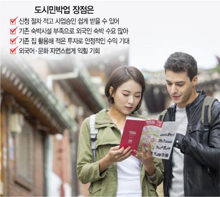 [머니+ 부동산Q&A] 도시민박업 신청 방법과 주의점은