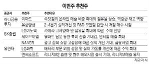 """[이번주 추천주] 이마트·LG이노텍·네이버 """"실적 호전 보라"""""""