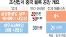 """""""납기 못 맞출수도""""...韓조선 '코로나 불가항력' 협의하나"""