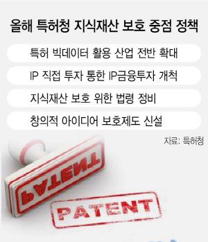 기술벤처 특허에 투자가능한 펀드 나온다