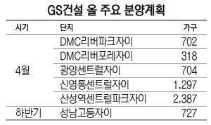 [2020서경하우징페어] GS건설, 올해 전국서 2만5,600여가구 공급