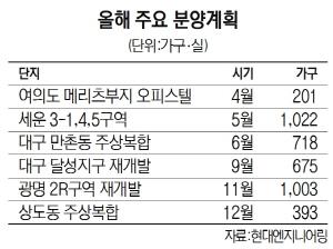 [2020서경하우징페어 - 현대ENG] 힐스테이트 세운 등 올 1만가구 공급