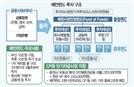 채안펀드로 '금융채 급한 불' 부터 끈다...다음달 초 가동