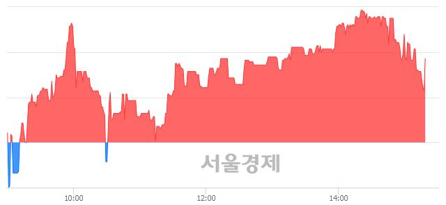 코인포뱅크, 매수잔량 342% 급증