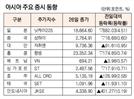 [표]아시아주요 증시 동향(3월 26일)